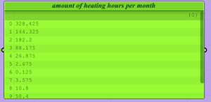 heating hours